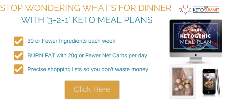 Keto Diet: 3 2 1 Keto Meal Plans