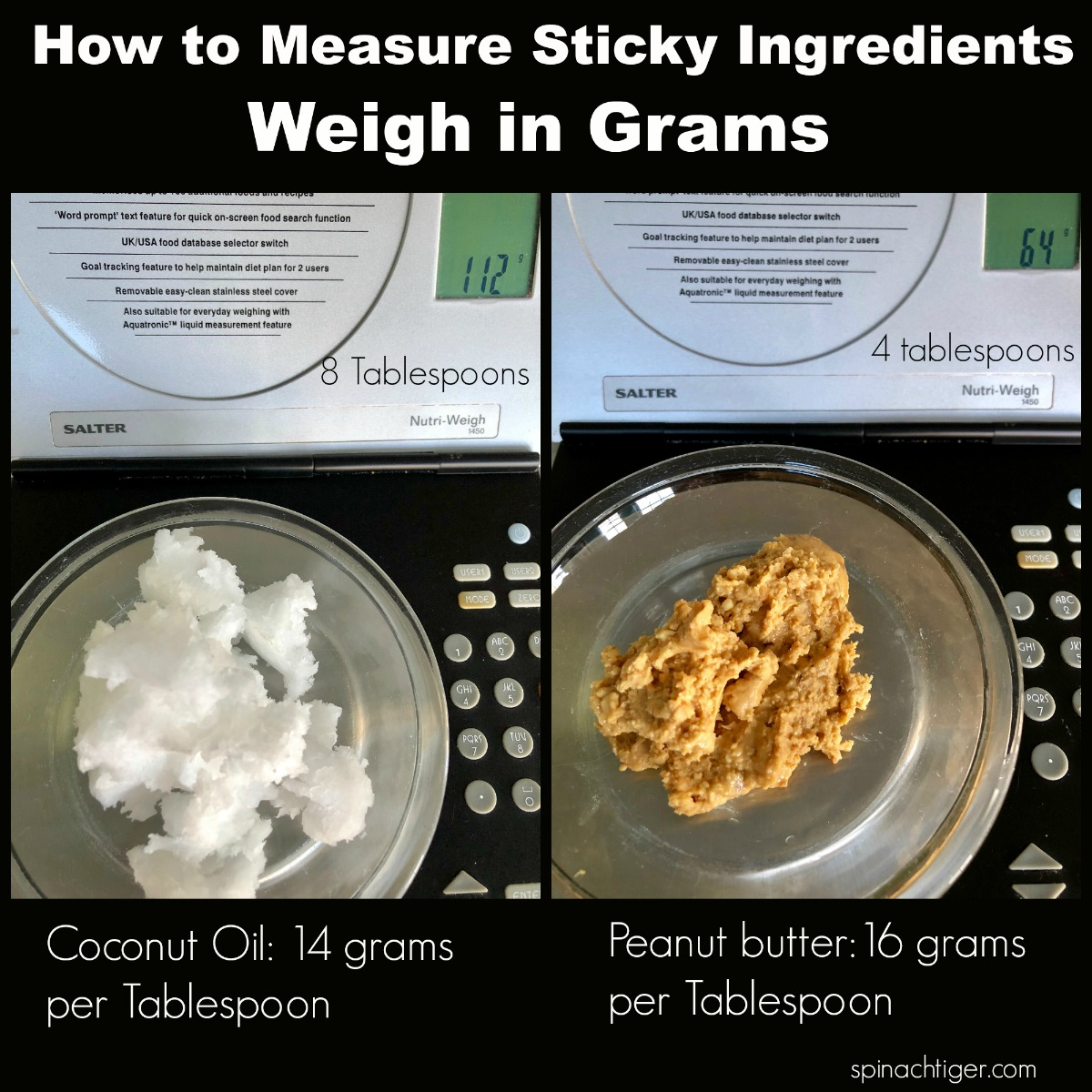How to Measure Peanut Butter for Easy Fat Bombs from Spinach Tiger
